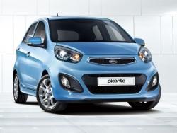 Giá xe Kia Picanto EX MTH