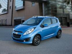 Giá xe Chevrolet Spark LTZ (tự động)