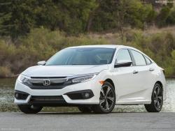 Giá xe Honda Civic