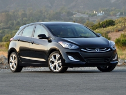 Giá xe Hyundai Elantra 1.6 MT