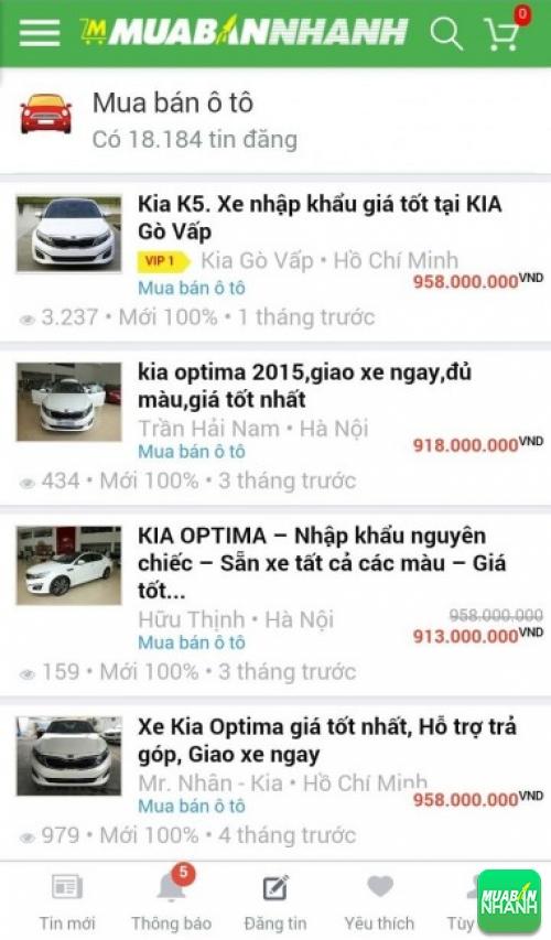 Giá các phiên bản xe Kia Optima trên mạng xã hội MuaBanNhanh