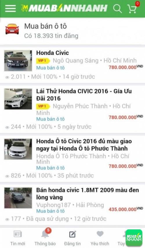 Giá các dòng xe Honda Civic trên mạng xã hội MuaBanNhanh